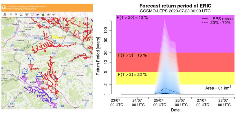 Karta prognoze bujične poplave i grafički prikaz za Zagreb